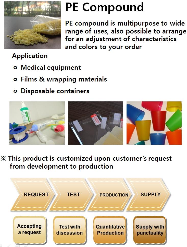 customizing products